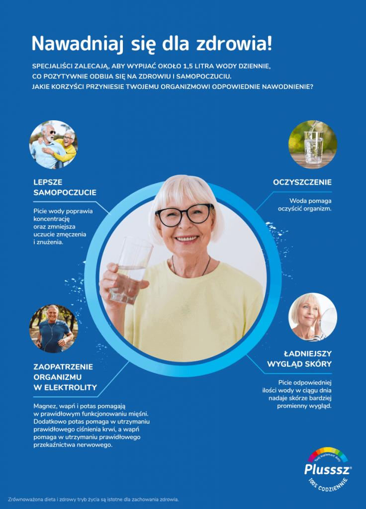 Nawodnienie seniorów - infografika